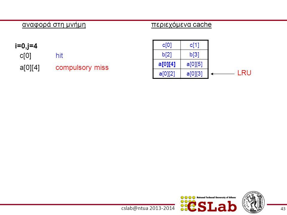 αναφορά στη μνήμη περιεχόμενα cache i=0,j=4 c[0] hit a[0][4]